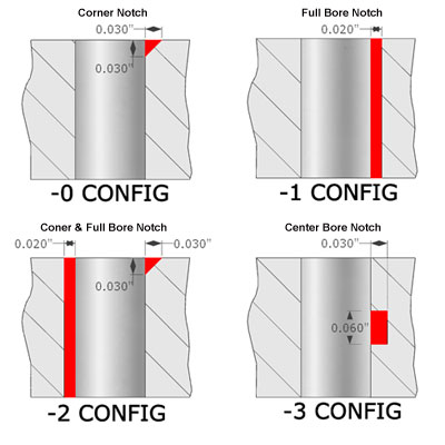 12-15 eddy current standard notch configuration
