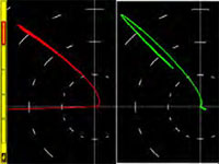 aerocheck-dual-frequency