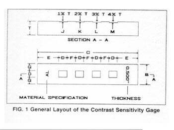 raycheck sensitivity graph