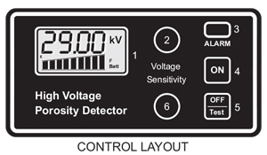 dc-compact-porosity-detector-control-layout