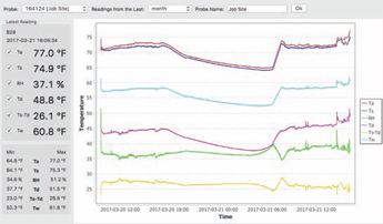 positector-dpm-auto-log-feature