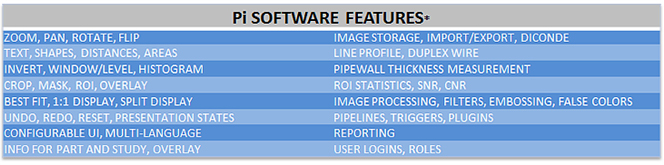 pacific-imaging-dronex-software-features