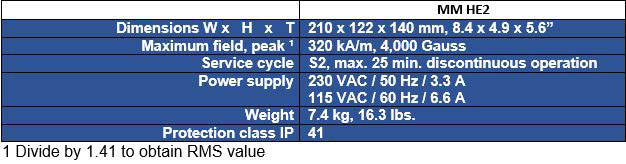 hand-held-demagnetizers-HE2-specifications