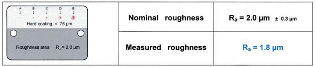 hoffmann-precision-star-tam-panel-nominal-roughness