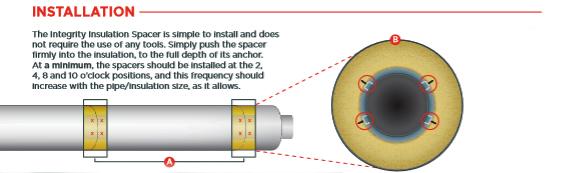 insulation-spacer-pps-installation
