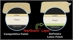 latex-tearguard