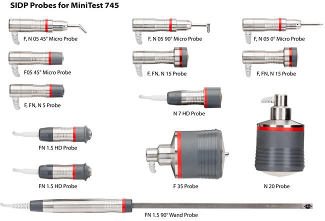 MiniTest-Probes