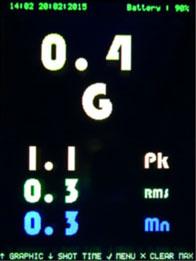 ndt-consultants-measurement-display