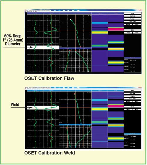 scout-oset-calibration