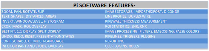 pacific-imaging-software-features