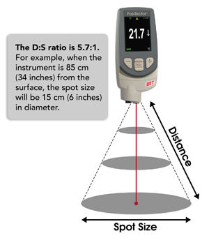 positector-irt-distance-to-ratio