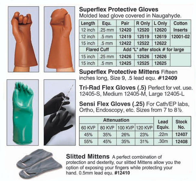 wolf-protection-gloves