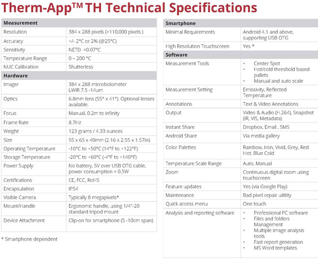 Therm-App-Specifications