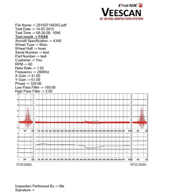 Veescan-H-test-report