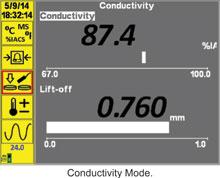 aerocheck-conductivity